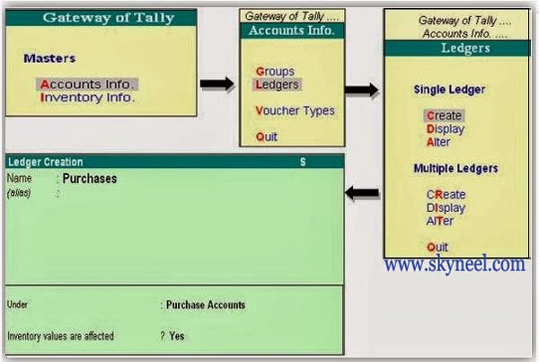 Creation-of-Single-Ledger-Accounts-in-Tally