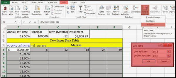 'What-If-Analysis'-Excel's-Two-Input-Data-Table