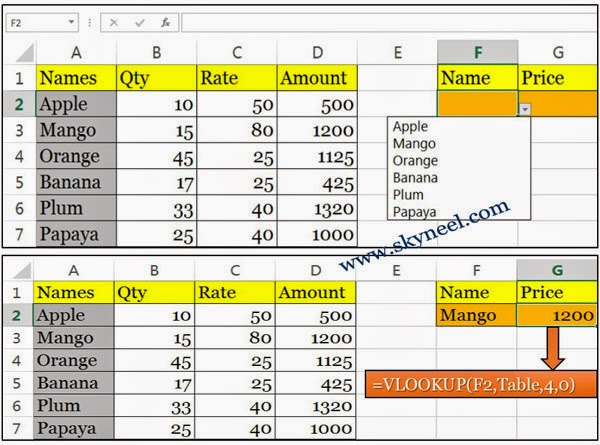 Data-Validation-with-VLOOKUP-in-MS-Excel