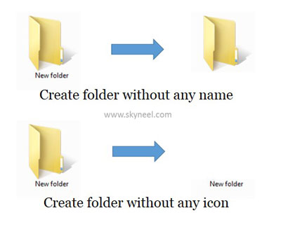 Trick for Nameless File or Folder in Windows