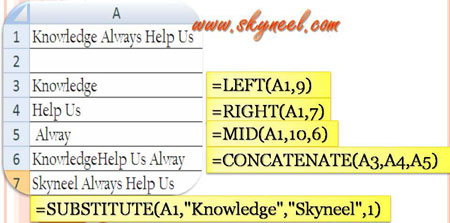 Important Text Functions of Microsoft Excel