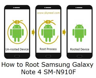 How to root Samsung Galaxy Note 4 SM N910F
