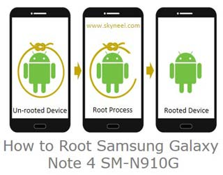 How to root Samsung Galaxy Note 4 SM N910G