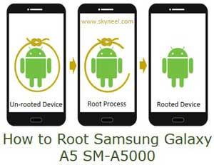 How to root Samsung Galaxy A5 Duos SM A5000