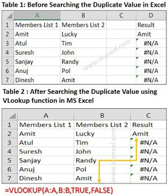 Search-Duplicate-Values-using-VLookup-Function