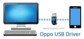 Download Oppo USB Driver with installation guide
