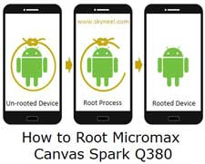 Root-Micromax-Canvas-Spark-Q380