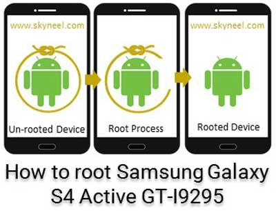 root Samsung Galaxy S4 Active GT I9295