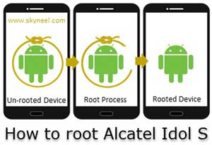 Root-Alcatel-Idol-S