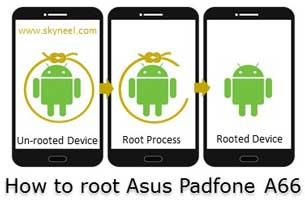 Root-Asus-Padfone-A66