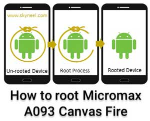 root Micromax A093 Canvas Fire
