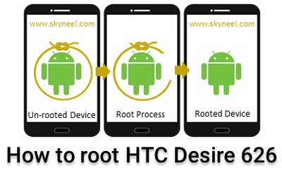 root for htc desire