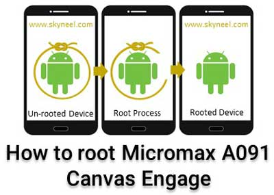 Root-Micromax-A091-Canvas-Engage