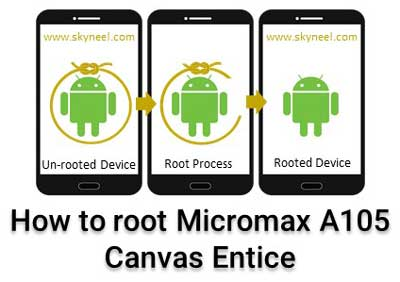 Root-Micromax-A105-Canvas-Entice