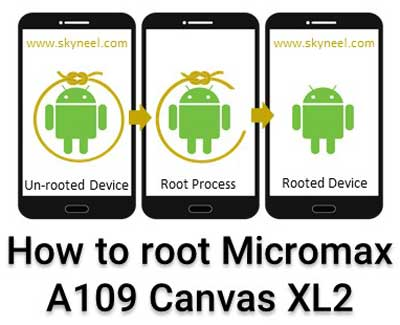 root Micromax A109 Canvas XL2
