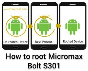 Root-Micromax-Bolt-S301
