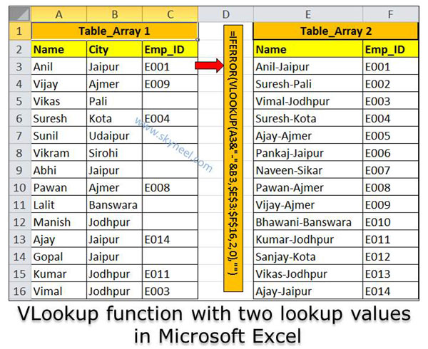 VLookup-function-with-two-lookup-values-in-Microsoft-Excel-1
