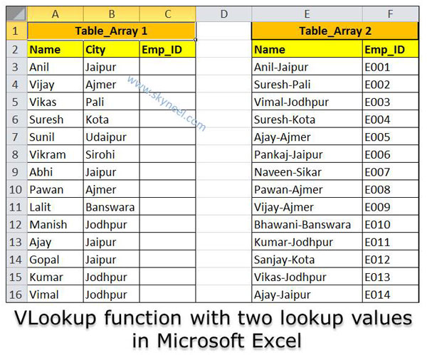 VLookup-function-with-two-lookup-values-in-Microsoft-Excel