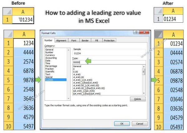 How to adding a leading zero value in MS Excel