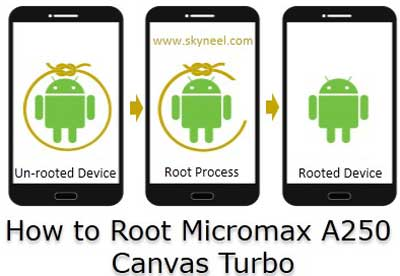 root-Micromax-A250-Canvas-Turbo