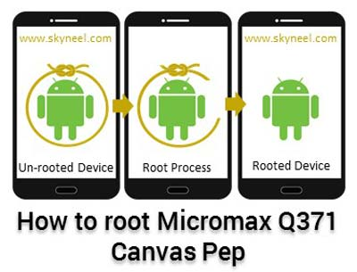 How to root Micromax Q371 Canvas Pep
