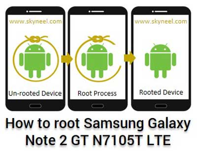 root Samsung Galaxy Note 2 GT N7105T LTE