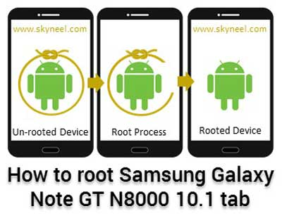 How to root samsung galaxy note 10. 1 gt-n8000 on android 4. 4. 2.