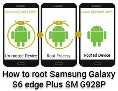 Root Samsung Galaxy S6 edge Plus SM G928P