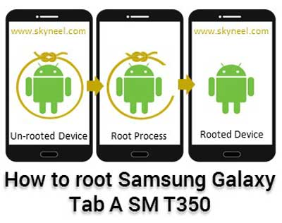 galaxy tab a sm t350 manual