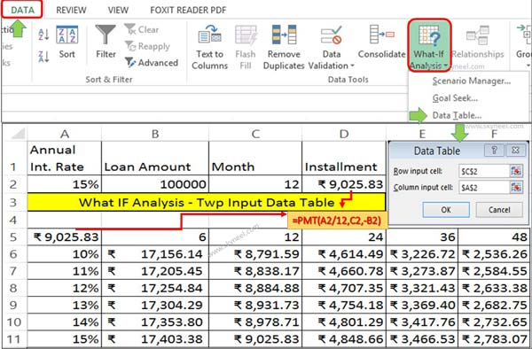 What IF Analysis data table in MS Excel1