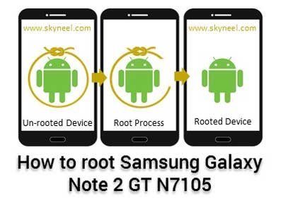 How to root Samsung Galaxy Note 2 GT N7105