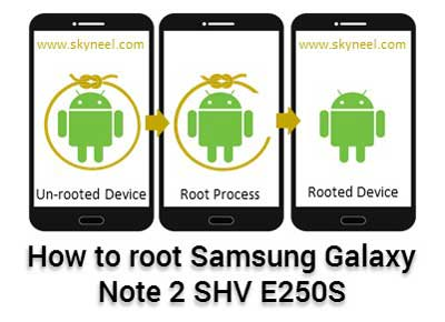 Root Samsung Galaxy Note 2 SHV E250S
