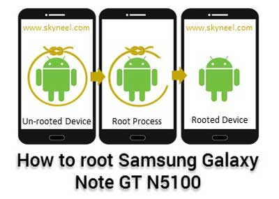 Root Samsung Galaxy Note GT N5100