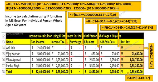Excel Income tax Calculator for FY 2015-16 AY 2016-17