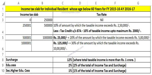 Beautiful Excel Income Tax Calculator For FY 2015 16 AY 2016 17 Home Design Ideas