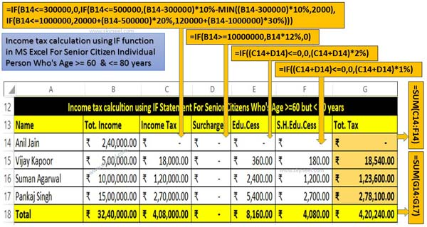 Income tax calculation for Senior citizen with IF Statement