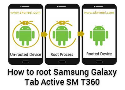 Root Samsung Galaxy Tab Active SM T360