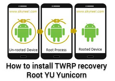 How to install TWRP recovery and root YU Yunicorn by Fastboot
