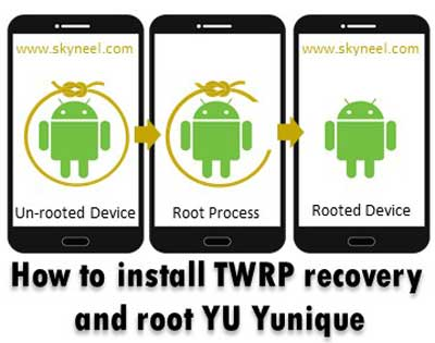 How to install TWRP recovery and root YU Yunique