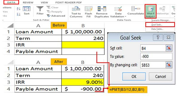 Goal Seek feature in Microsoft Excel
