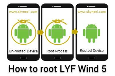 How to root LYF Wind 5