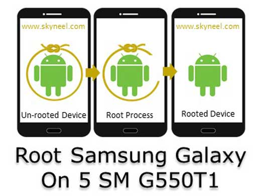 Install TWRP recovery and root Samsung Galaxy On 5 SM G550T1