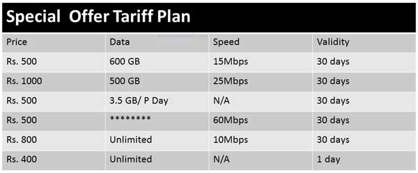 reliance-jio-fiber-broadband-plan