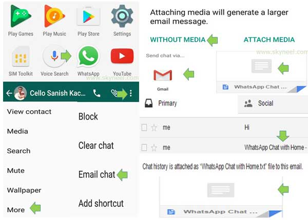 How to easily take backup of WhatsApp chat history in text file