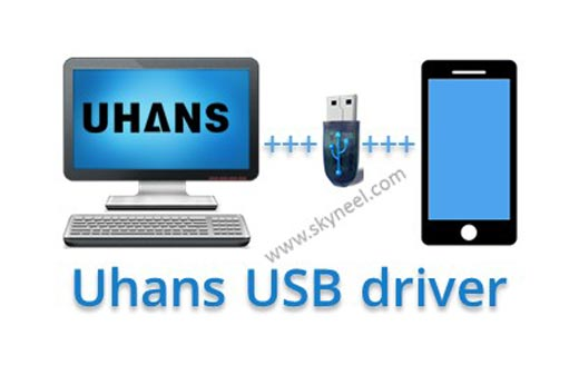 Download Uhans USB Driver with installation guide
