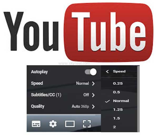How to Watch YouTube Videos in Fast or Slow Motion