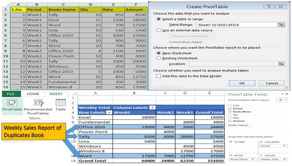 How to Find Duplicates with Pivot Table in Excel