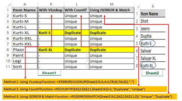 How to Identifying Duplicate Values in two Excel worksheets
