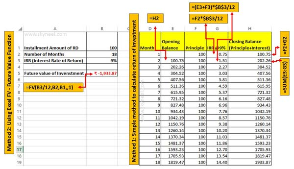 How to use Excel FV - Future Value Function
