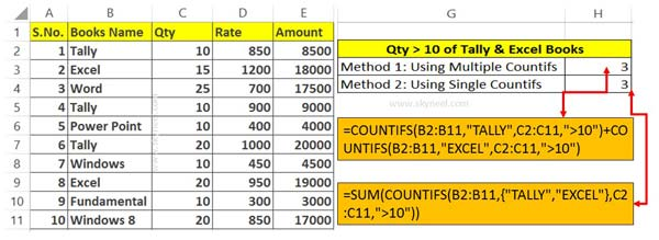 How to use multiple criteria using Countifs function in Excel